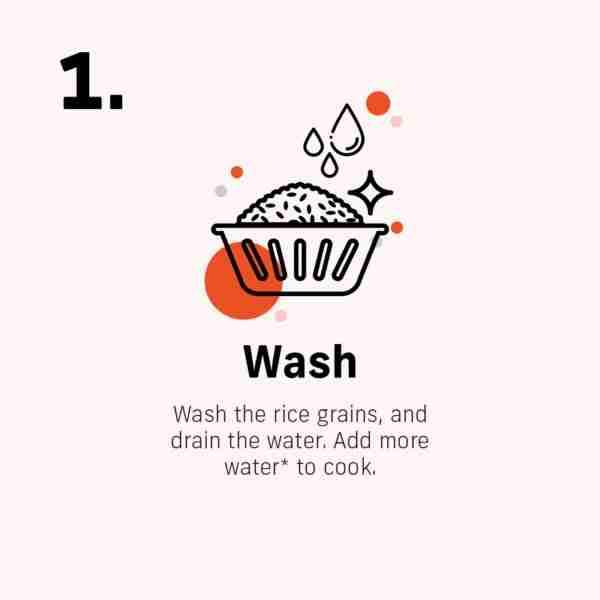 Step 1- Wash rice grains