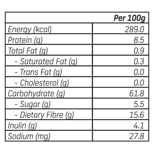 Alchemy-Flour-Nutrition-Facts
